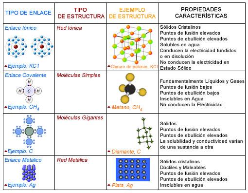 Tercer grado qumica secundaria angelopolitano actividad del 18 de noviembre terminar los nmeros cunticos urtaz Image collections